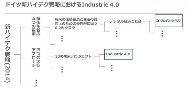 Industrie_005_R