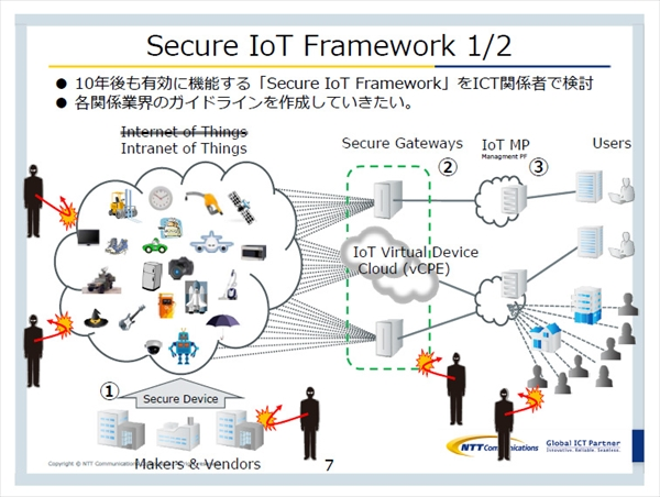 iot_security_003_R
