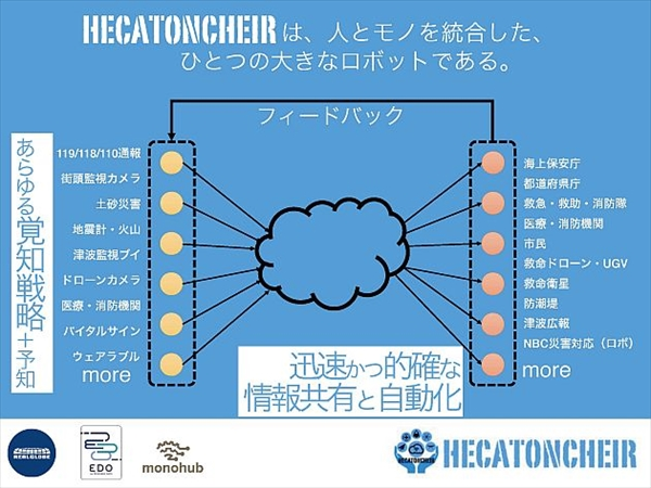 hecatoncheir_002_R