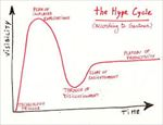 hype_cycle_002_R